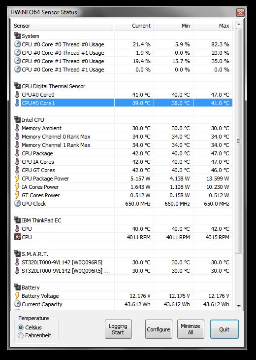ThinkPad T420s teploty