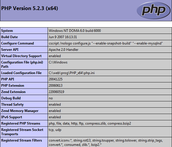 Apache a PHP