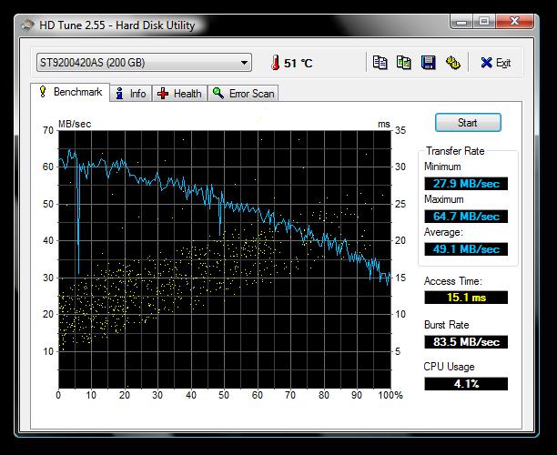 HP 6710b - Microsoft BitLocker, AES-256 s difuzorem