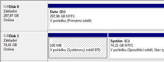 GPT rozdělení disku