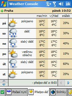 předpověď počasí na 7 dní