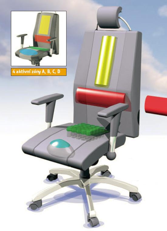 aktivní zóny židle Therapia