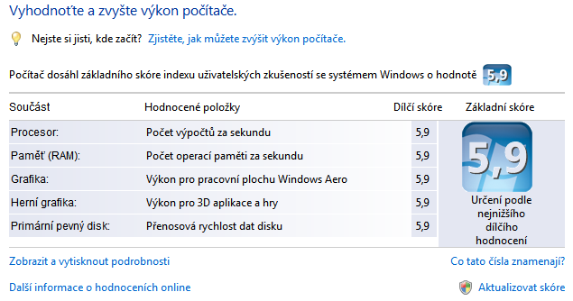 Windows (Vista) Experience Index