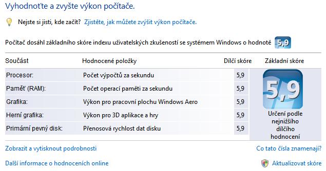 Windows (Vista) Experience Index