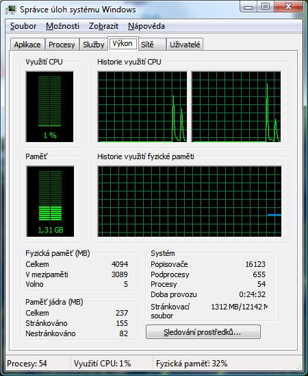 běžné množství zabrané RAM na počítači s 4GB RAM