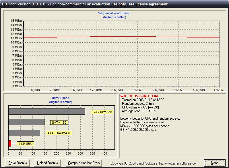 HDTach MSPro