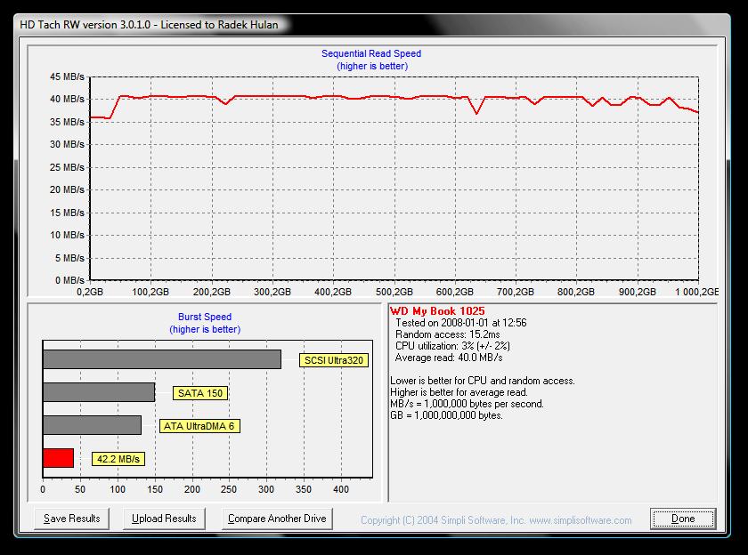 WD MyBook Home 1TB - připojení přes Firewire