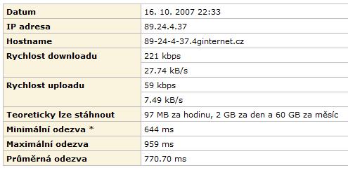 rychlost EDGE u T-Mobile postačuje, latence je ovšem děsivá